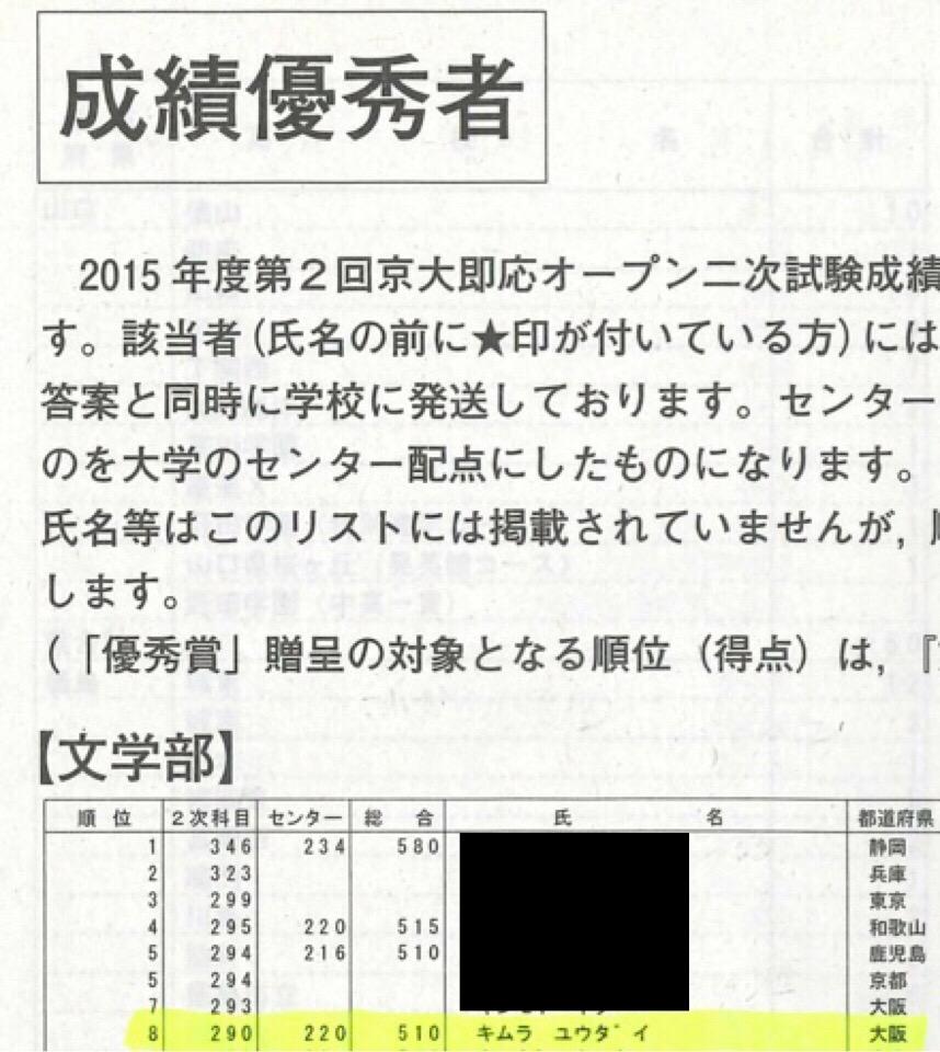 京大模試 英語